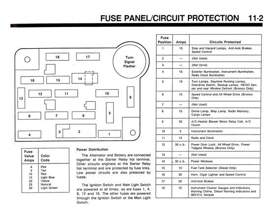 1990 bronco 112 fuse panel turn signal blinker is almost silent in 1991 bronco ford bronco 1978 ford bronco fuse box diagram at n-0.co