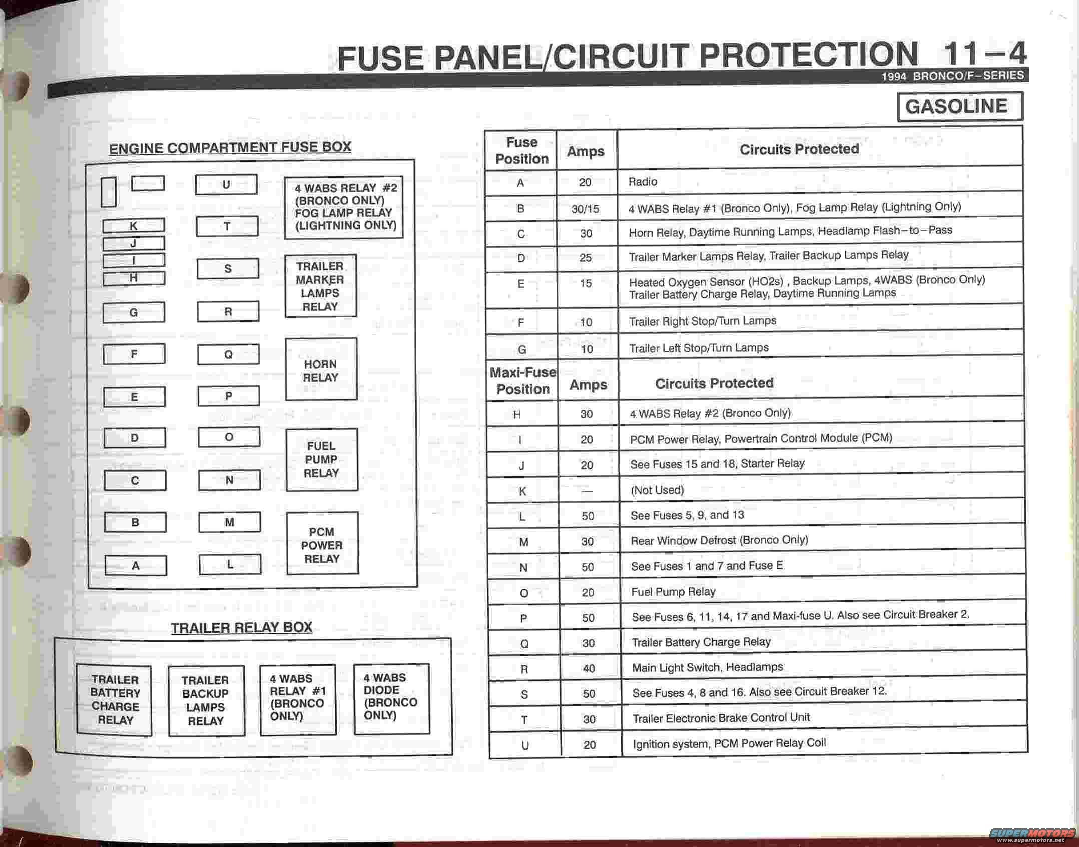 diagram of fuse box for 1994 bronco diagram of fuse box for 2009 ford f 150 fx4 fan fuses my 94 bronco endless restoration and build - page 61 ...