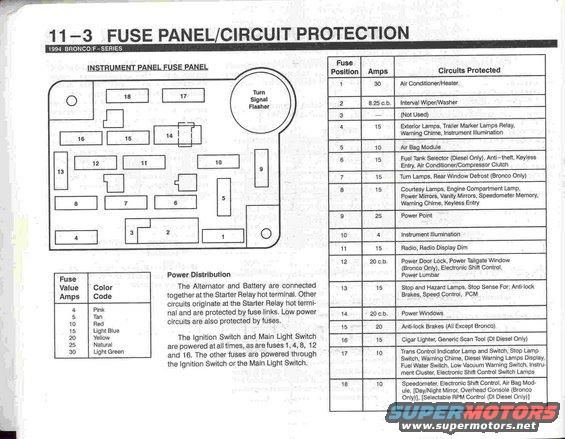 diagram of fuse box for 2002 kia rio 94 instrument cluster and starting problems - ford bronco ... #4