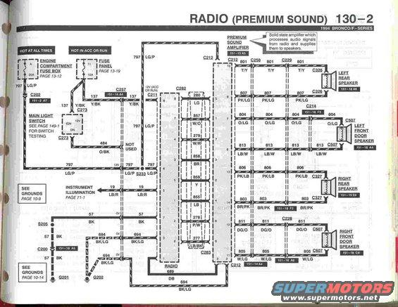 94 bronco stereo wiring diagram ford bronco forum. Black Bedroom Furniture Sets. Home Design Ideas