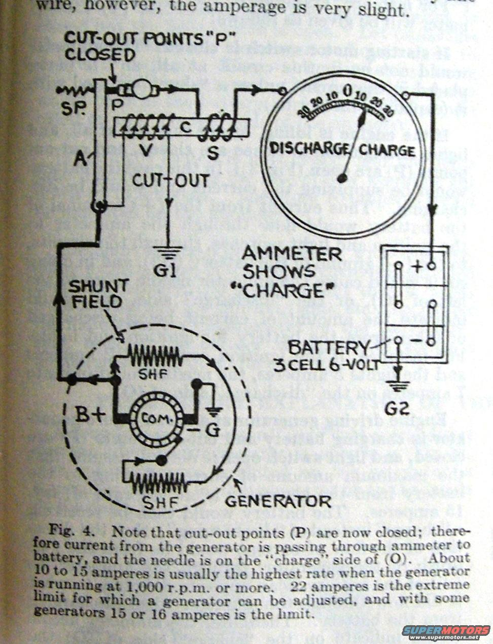 Grey And Davis Wiring Hcca Forums 6v Generator Diagram Image