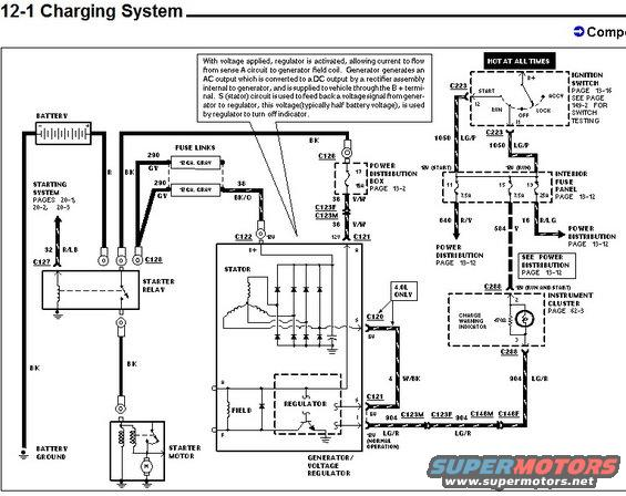 1990 ford f 250 headlight wiring diagram 1990 ford f-250 98 explorer wiring diagrams picture ... 2000 ford f 250 headlight wiring