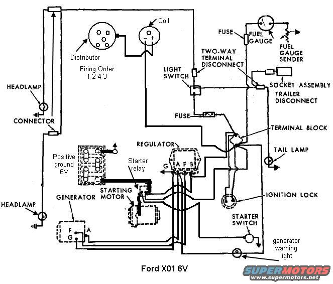 ford wiring diagram ford wiring diagrams collections ford 9n wiring diagram nilza net