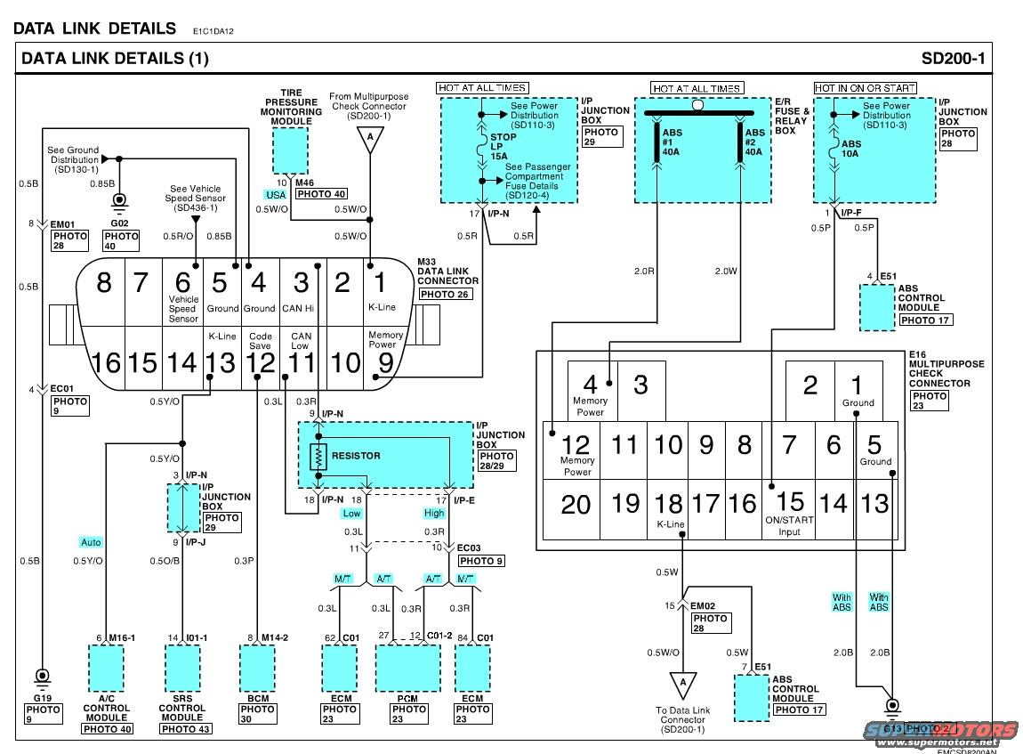 Obd 2 Wiring Diagram Auto Electrical For F150 Obd2 Obdii Connector