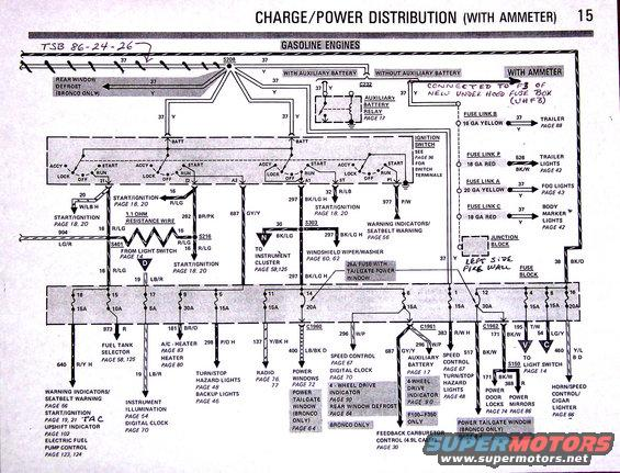 1983 ford bronco electrical modification diagrams picture. Black Bedroom Furniture Sets. Home Design Ideas
