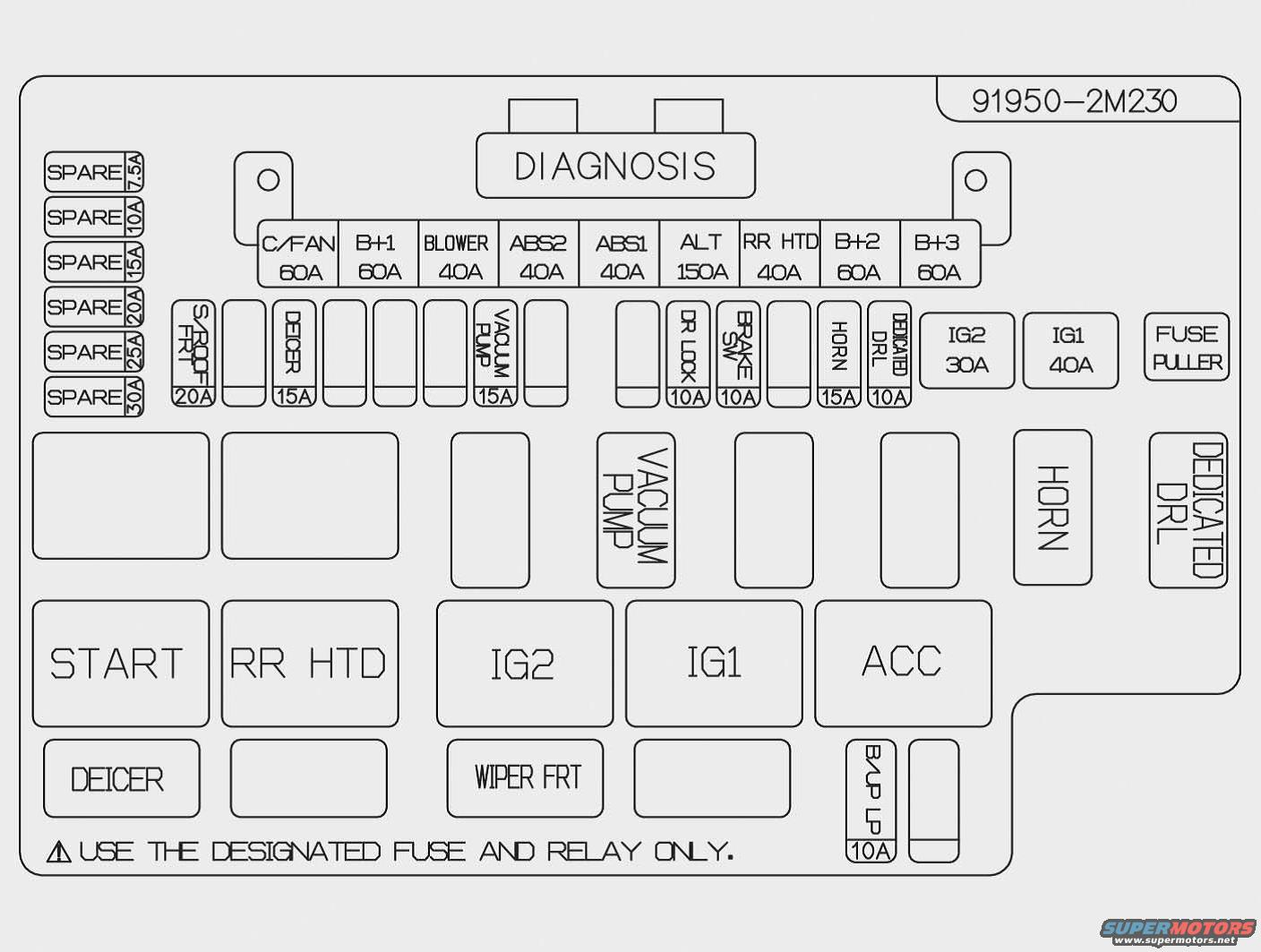 2013 Hyundai Fuse Box Location Wiring Diagram Data 06 Elantra Diagrams Genesis Library 2006 Panel