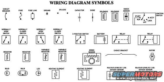 1994 ford crown victoria diagrams picture supermotors net rh supermotors net Basic Electrical Wiring Symbols Terminal Wiring Symbols