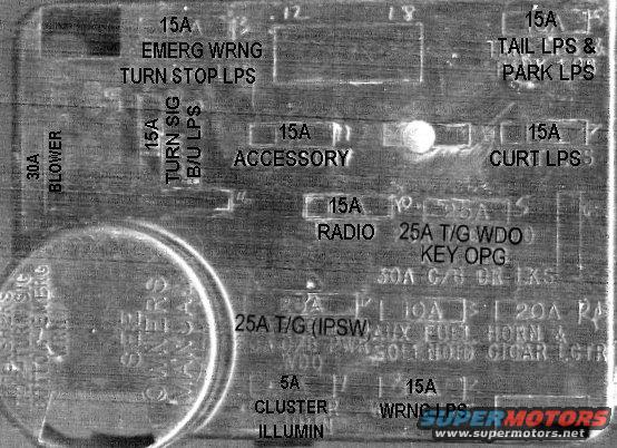 96 bronco fuse box diagram 1982 fuse block layout - ford bronco forum #14