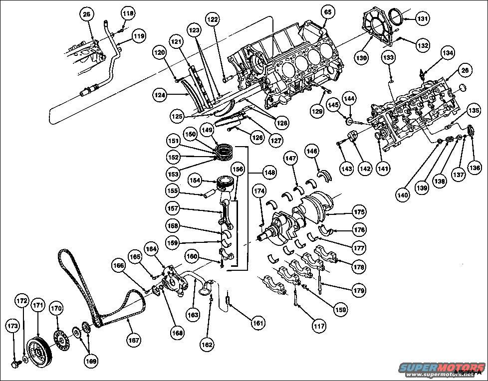 95 ford ranger clutch wiring diagram