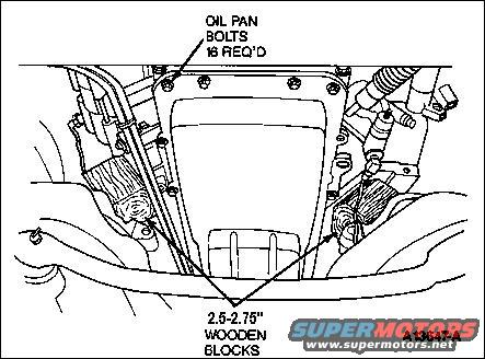 2001 Ford E250 Fuse Box Diagram likewise Chrysler Lhs Engine Diagram as well 21600 2 further Ph Scale Diagram likewise 95 Lincoln 4 6l Engine Diagram. on 1994 ford crown victoria engine