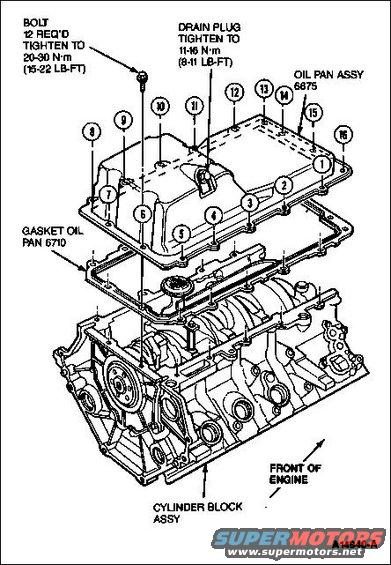 3 1 liter transmission pan diagram