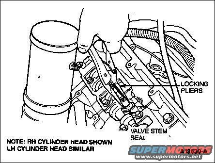 Saturn Relay Thermostat Location in addition Wiring Diagrams For The Ignition Circuit Coils likewise Ignition Switch Location 03 Avalanche furthermore 2000 Chevrolet Truck Wiring Harness as well 2010 Malibu Windshield Wiper Motor Replacement. on chevy starter wiring diagram