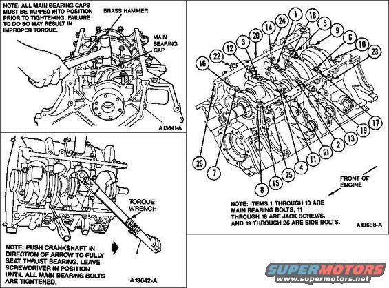 1994 ford crown victoria diagrams pictures videos and sounds rh supermotors net Ford 4.6 Engine Diagram Crown Victoria Engine Bay Wiring