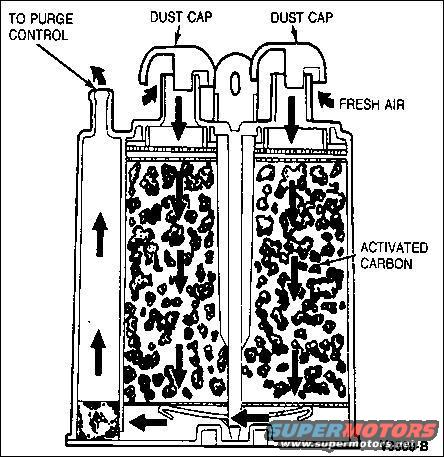 Hyundai Santa Fe Air Conditioning Wiring Diagram