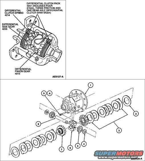 M38 Rearaxle Semifloat Parts in addition Dodge 4x4 Truck Axles And Axle Parts Dodge Ring And Pinions also How Many Differential Gears Are Used In A Car furthermore Diferenciales De Deslizamiento Limitado Una Vision General 1 De 2 as well 170513. on ford rear axle spider gears
