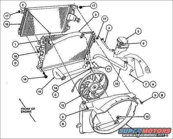 radiator97 1994 ford crown victoria diagrams picture supermotors net  at gsmx.co