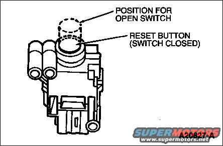 Saturn Vue Spark Plug Location further Valet Switch Location besides 1999 Ford Ranger 3 0 Engine Diagram together with Power Steering Pump Reservoir Location besides 2001 Honda Civic Engine Diagram On Air. on 2002 mini cooper wiring diagram