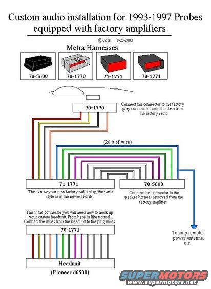 ford probe stereo wiring data wiring diagram Diagram of a 1993 Ford Probe Radio Wires