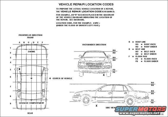 1994 ford crown victoria diagrams pictures videos and sounds rh supermotors net ford crown victoria diagram ford crown victoria fuse box diagram