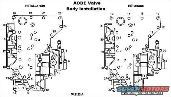 aod valve body diagram aode ford transmission breakdown  aode ford transmission breakdown