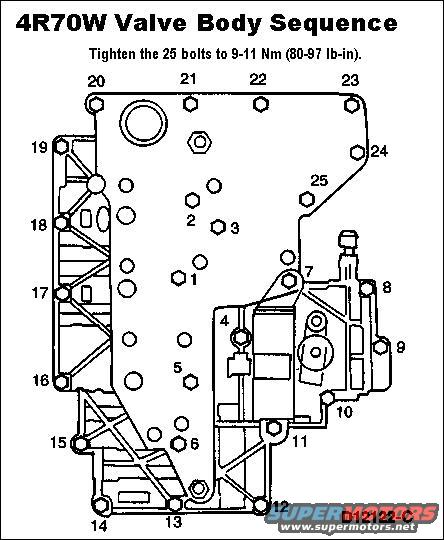 Ford E4od Transmission Wiring Diagram
