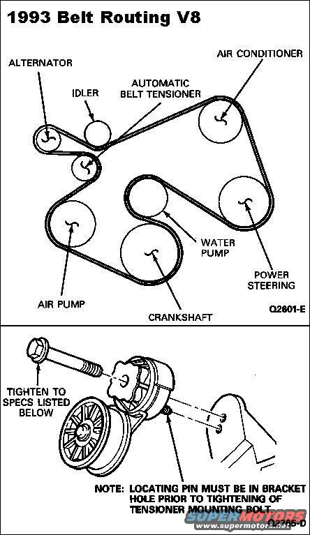 96 5 0 smog pump delete belt length - page 2