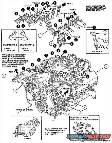 2008 lincoln mkx firing order diagram