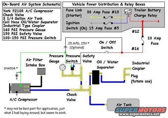 air compressor wiring diagram images on board air compressor > onboard air system schematic b jpg