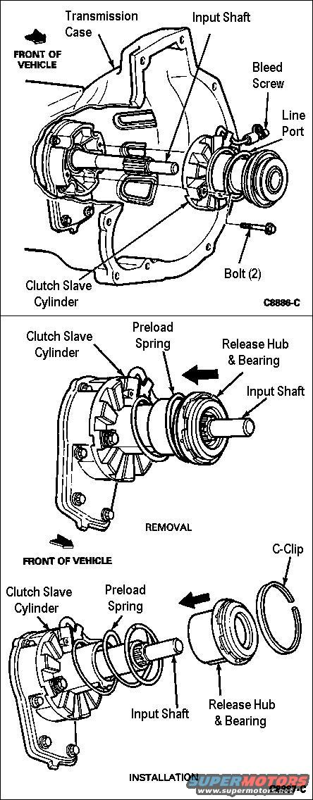 Installaion Diagram For A Slave Cylinder Assembly On A 1997 Chevrolet Tahoe besides T13438049 Im changing egr valve ford ranger pickup additionally Discussion T716 ds562152 in addition Bleeding Ford Clutch Slave Cylinder also Ford Ranger Slave Cylinder Replacement. on ford ranger slave cylinder bleeding
