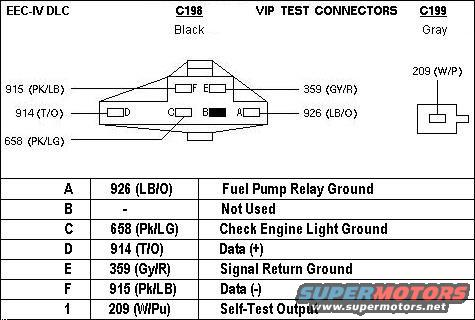 mustang wiring diagram for stereo wiring diagram 1999 ford mustang wiring schematic wire diagram