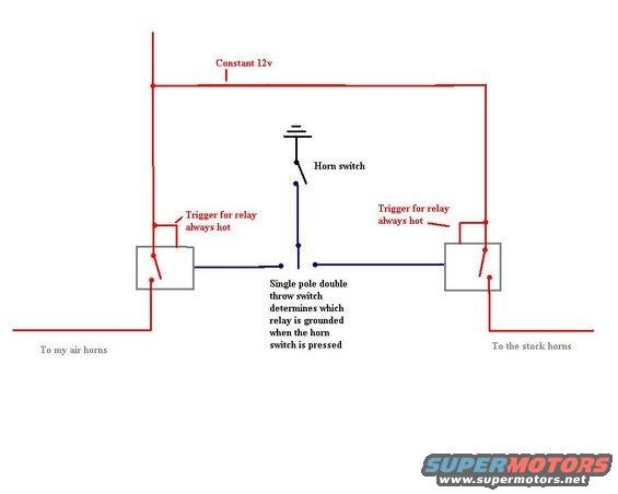 horn circuit alt= wiring diagram for air horn the wiring diagram readingrat net dixie horn wiring diagram at cos-gaming.co