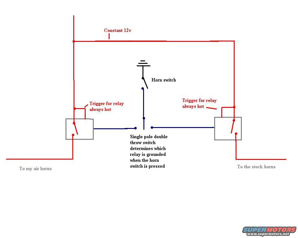 horn circuit dixie horn install??? f150online forums fiamm horn wiring diagram at mifinder.co
