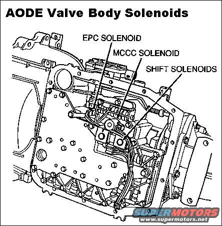 Ford AOD Valve Body Diagram on transmission wiring diagram