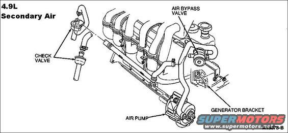 4 9 ford emissions diagram  4  free engine image for user