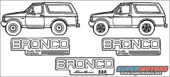1983 ford bronco diagrams pictures, videos, and sounds starter solenoid 80  96 ford bronco tech support ford bronco 1983 f150 starter wiring diagram 50  #66