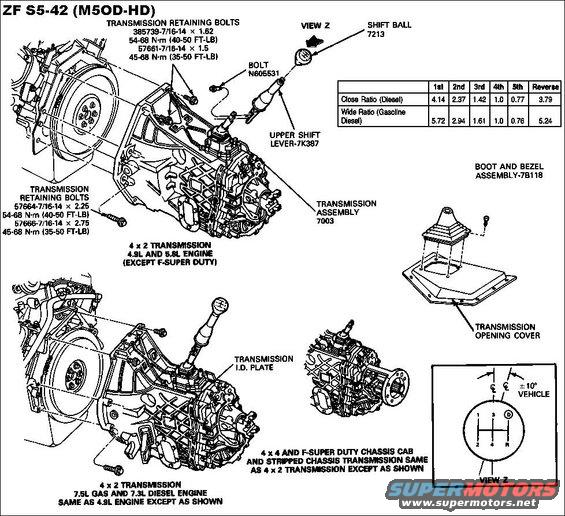 zf 650 transmission parts
