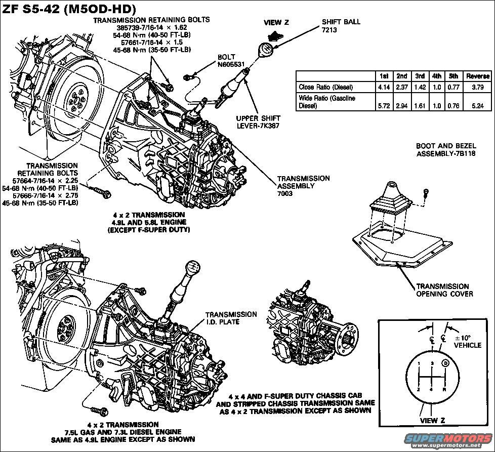 88 ford bronco 351 engine 88 tractor engine and wiring 1992 F250 460 Engine  1996 Ford F-250 Engine Parts