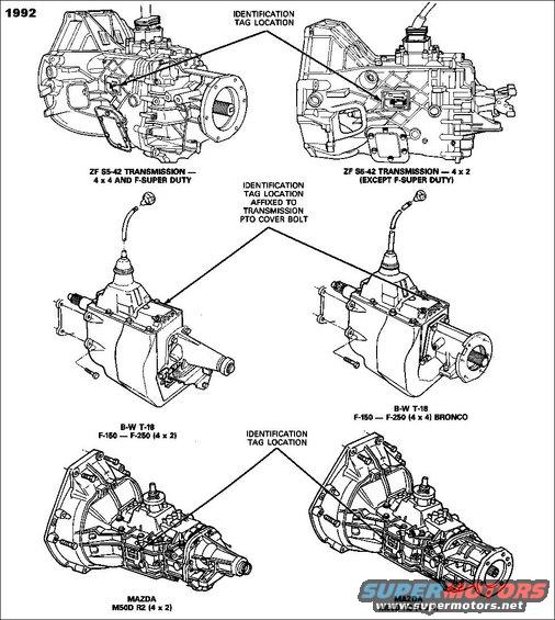 Bronco Ii Transmission Diagram