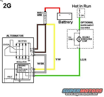 Captivating Ford 2g Alternator Wiring Diagram Ideas - Best Image ...