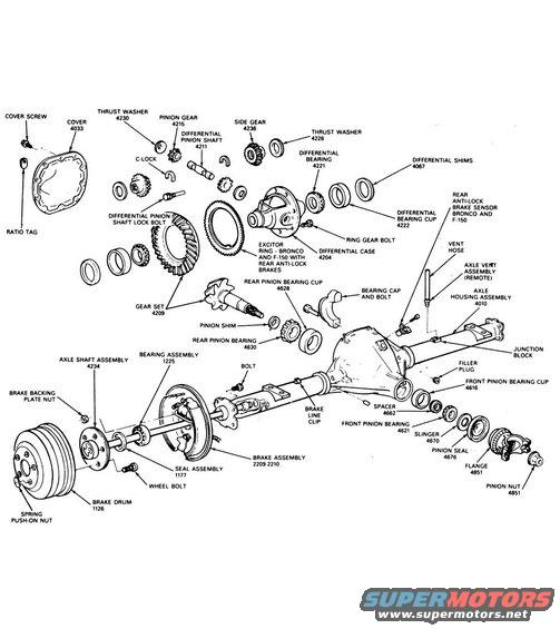 ford 9 75 differential diagram  ford  free engine image