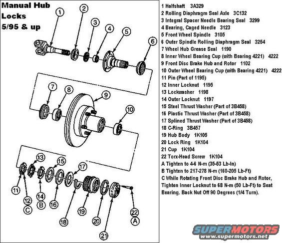 1996 Xl W   3 Bolt Manual Hub Question