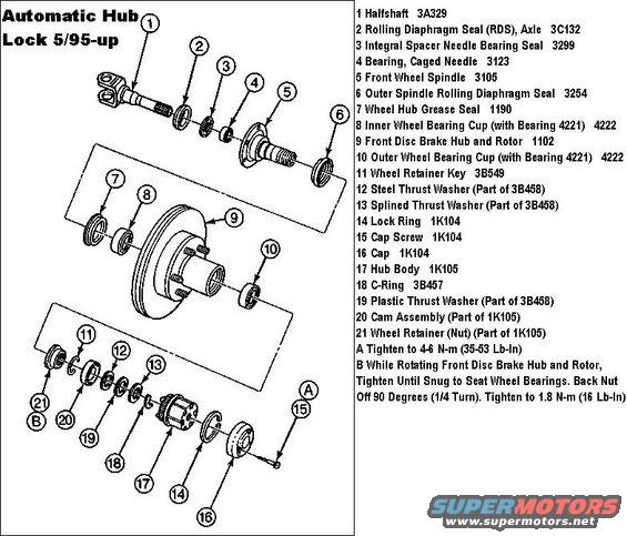 diagram of a 1995 ford f 150 4x4 locking hub  diagram