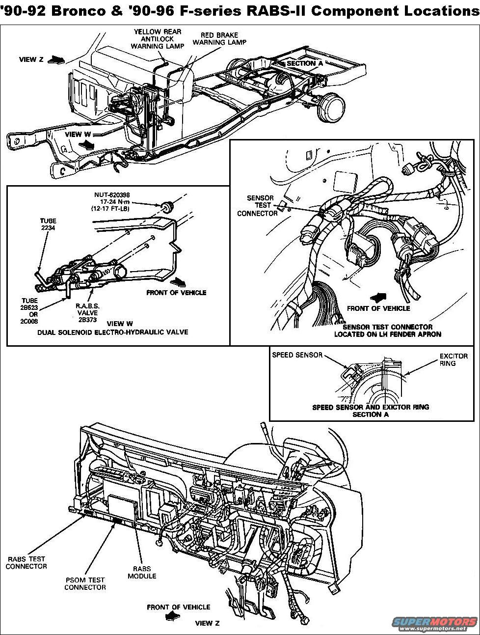 How to: Retrieve ABS trouble codes - Ford F150 Forum - Community of Odl Blinking F Wiring Diagram on