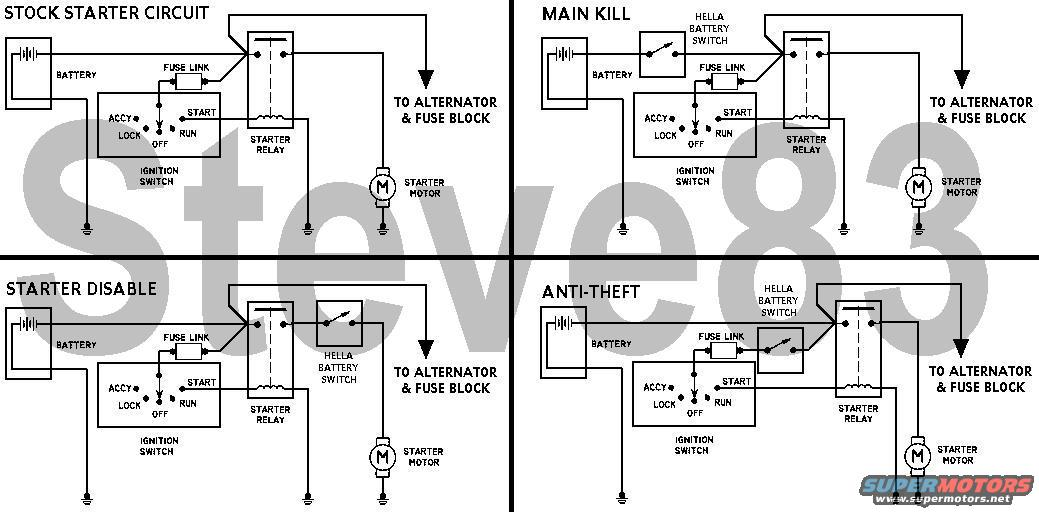 Wiring Diagram 1993 Ford Bronco Inertia Switch on inertia switch wires