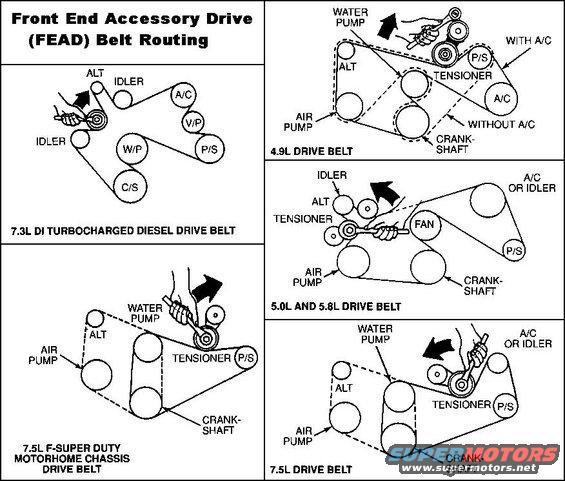 ford serpentine belt diagram