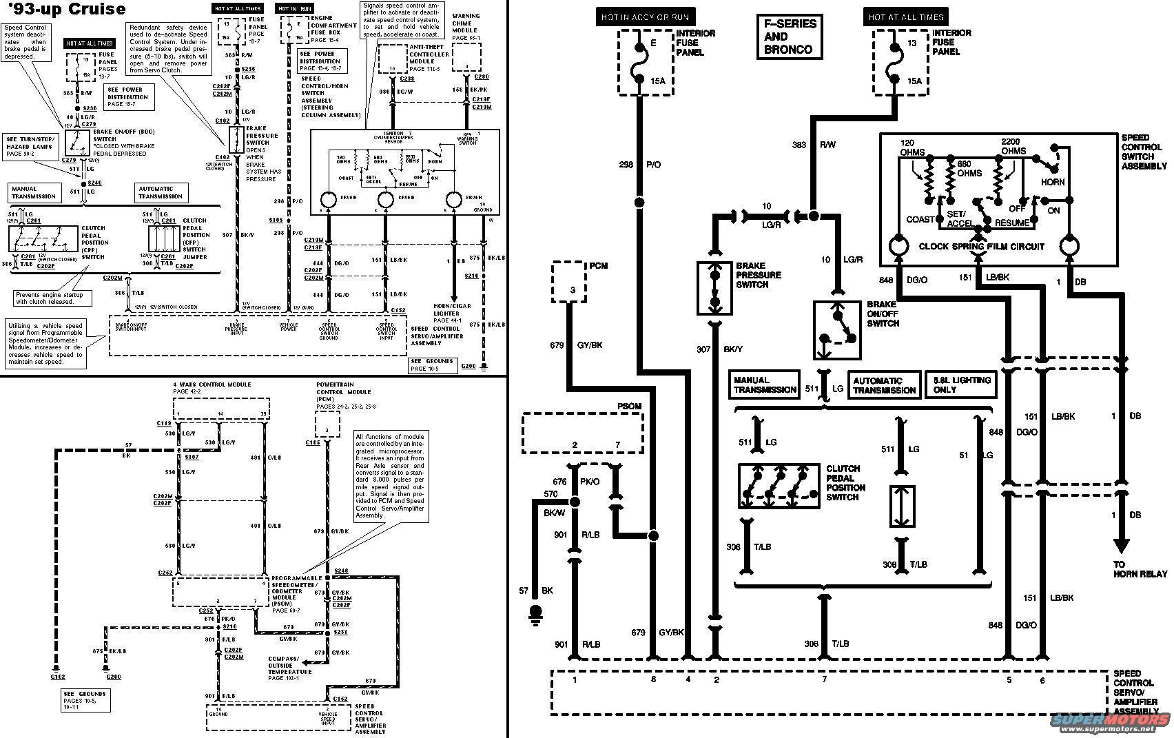 1994 ford ranger wiring diagram cruise will a 1999 f-250 cruise control fit my 1994 bronco ... #6