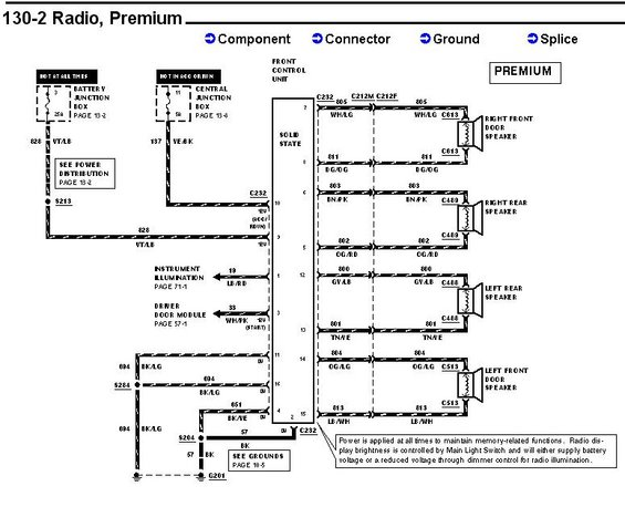 9802 premrad color codes for radio wiring** body and interior crownvic mercury grand marquis radio wiring diagram at soozxer.org