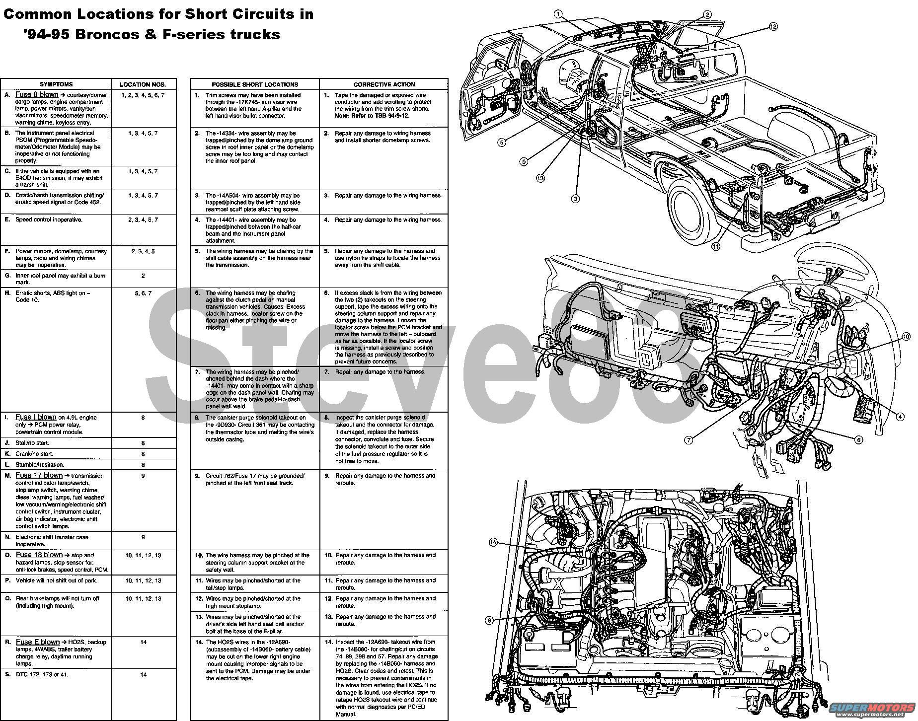 1983 Ford Bronco TSBs & FSAs (Recalls) for \'83-96 Broncos & F150s ...