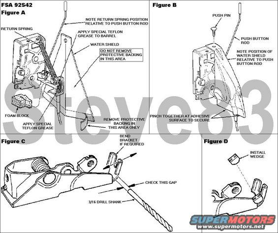 "fsa92s42doorlatchseal.jpg FSA 92S42 Door Latch Seal Check [url=http://www.ford.com/owner-services/customer-support/recall-information]the Ford website[/url] to see if your VIN is affected.  Affected Vehicles: 1992 Ranger, F-Series / Bronco / Medium Truck  Note that this is a safety recall, and any included vehicle will be repaired free, no matter how old it is, how long the owner waits to present it for repair, or how many times it has been sold.  Ford Motor Company has determined that a defect which relates to motor vehicle safety exists in certain 1992 model year F-Series trucks and chassis-cabs, Bronco and Ranger trucks.  Safety Defect: Water may enter the door latch release mechanisms on your truck and at sub-freezing temperatures it may freeze. If a latch release were to freeze, it could result in the door being difficult to open or not latching securely.  If not properly latched, a door could open unexpectedly if the driver or a passenger should jar or lean against the door. If not wearing a safety belt, an occupant could fall from the vehicle and be injured.  Locking the doors using the inside door lock button may reduce the chance that a door may open unexpectedly.  Even if the doors on your truck were previously repaired for frozen latches, Ford wants to install new cable assemblies, and recommends that you follow the instructions in this Recall Letter.  Reminder: Drivers and passengers should always wear their seat belts when the vehicle is in motion!  Repairs: At no cost to you, your dealer will install revised design door latch release cable assemblies for both front doors. These cables will also correct difficult to open doors during or after cold weather exposure.  How Long Will It Take: The time needed to repair you truck is less than two hours. However, due to service scheduling times, your dealer may need your vehicle for one full working day.  Call your dealer without delay. Ask for a service date and if parts are in stock.  If your dealer does not have the parts in stock, they can be ordered before scheduling your service date. Parts would be expected to arrive within a week.  When you bring your truck in, give the dealer this letter.  If you misplace this letter, your dealer will still do the work, free of charge  If the dealer doesn't make the repair promptly and without charge, you may contact the Ford Customer Assistance Center, 300 Renaissance Center, P. O. Box 433360, Detroit, Michigan 48243. You also may send a complaint to the Administrator, National Highway Traffic Safety Administration, 400 Seventh Street, S.W., Washington, D.C. 20590 or call the toll free Auto Safety Hotline 1-800-424-9393 (Washington D.C. area residents may call 366-0123).  Parts F-Series/Bronco/Medium Truck Water Shield Kit Number F2TZ-15221B00-A (1 Kit required per vehicle to repair both doors) F-Series/Bronco/Medium Trucks and Chassis Cabs: Install Revised Design Door Latch Release Assemblies Both Doors (with/without power locks) 1.3 Hrs.  Technical Instructions  1. Remove door trim panel and water shield per Shop Manual Sec. 01-05a. NOTE: Place a strip of masking tape along the edge of door before removing trim panel to prevent scratching the door with the trim panel removal tool.   2. Snap cable housing end from slot on inside door handle assembly and disconnect cable. NOTE: Use care to prevent bending of cable housing retainer bracket.   3. Remove rear window channel retaining bolt to allow access to door latch.   4. Position a block (screwdriver handle) between the latch and the door inner panel and snap the cable housing end out of slot (towards inner panel) on door latch assembly and disconnect cable at latch. NOTE: Use care when removing cable housing to avoid bending of the latch. Discard cable.   5. Hook up new cable at latch and snap cable housing end into slot. NOTE: Make sure the cable housing is fully seated in the slot.   6. Apply a light film of Teflon grease to the barrel end of the cable. See Figure A.   7. Install return spring. See Figure A. NOTE: Ensure that the push button rod is located between the spring and the door inner panel.   8. Install foam block at latch. See Figure A.   9. Position water shield over the return spring and install push pin to retain upper portion of water shield. See Figure B. NOTE: Push pin goes in the same hole as the return spring.   10. Clean hands of grease before performing step 11.   11. Remove protective backing along the lower edges only of the water shield. See Figure A.   12. Install latch water shield at door latch. Pinch the exposed adhesive surfaces together to secure the water shield. Check to insure water shield is not showing through the door shut-face latch access hole. See Figure B.   13. Attach cable to inside door handle assembly and snap cable housing into slot. NOTE: Make sure the cable housing is fully seated.   14. Check the gap as shown in remote control using a 3/16 drill bit shank end. The drill bit shank should fit in the gap without any clearance and a tight fit is preferred. See Figure C.   15. If the drill bit is too loose or does not fit, adjust by bending the cable bracket as required.   16. Place plastic wedge on remote bracket as shown. Wedge must fit with at least a light press fit for retention. See Figure D.   17. After installation, Apply a dab of special Teflon grease, supplied with the service cable to cable housing openings at inside handle end. The grease should surround and contact the cable all the way around, to seal the opening between the cable and the cable housing.   18. Check all latch functions to insure correct assembly of latch system. If the inside handle does not release properly, replace the inside handle remote release mechanism.   19. Reposition and install trim panel using new push pins if required.  Labor Allowances VEHICLE LINE  OPERATION DESCRIPTION  LABOR TIME  LABOR CODE   Ranger Trucks  Install Revised Design Door Latch Release Assemblies Both Doors (manual locks)  1.4 Hrs.  Insert in Box ""B"" on Form 1864   Ranger Trucks  Install Revised Design Door Latch Release Assemblies Both Doors (with power locks)  1.6 Hrs.  Insert in Box ""C"" on Form 1864   F-Series/Bronco/Medium Trucks and Chassis Cabs  Install Revised Design Door Latch Release Assemblies Both Doors (with/without power locks)  1.3 Hrs.  Insert in Box ""B"" on Form 1864   Administrative Allowance  0.1 Hrs. NOTE: Add 0.1 hour Administrative Allowance to the total repair time.  Parts Requirements Parts will not be direct shipped for this recall. Order your parts requirements through normal order processing channels.  Ranger Truck Water Shield Kit Number F2TZ-10221B00-A   Door Latch Release Cable Repair Kit Includes:   QUANTITY  PART NUMBER  DESCRIPTION  CLASS  DEALER PRICE   1  I.S. 8075  Instruction Sheet - - 2  -  Cable Seal - DR. Latch Remote Control (Water Shield)  BG  $10.50   2  -  Rivet  BG-  6  -  Latch Screw  BG- 2  -  Cable Assy. - Latch Remote Control  BG- 2  -  Push Pin  BG -  2  -  Return Spring  BG-   2  -  Rubber Cap  BG -   1 Required per vehicle to repair both doors.  F-Series/Bronco/Medium Truck Water Shield Kit Number F2TZ-15221B00-A   Door Latch Release Cable Repair Kit Includes:   QUANTITY  PART NUMBER  DESCRIPTION  CLASS  DEALER PRICE   1  I.S. 8076  Instruction Sheet  -  -   2  -   Cable Ins. DR. Latch Remote Control (Foam Block)  BG  $7.25   2  -  Cable Seal Dr. Latch Remote Control (Water Shield)  BG  -  2  -  Return Spring  BG  -  2  -  Push Pin  BG -   2  -  Cable Assembly Latch Remote  BG  -   2  -  Seal Door Latch Remote Control (Wedge)  BG  -    1 Required per vehicle to repair both doors.  ****NOT PART OF RECALL INFO**** Inspect under remote (inside handle) for cracks to the inner door skin. [url=http://www.supermotors.net/registry/media/687491][img]http://www.supermotors.net/getfile/687491/thumbnail/doorlatchcracks.jpg[/img][/url]"