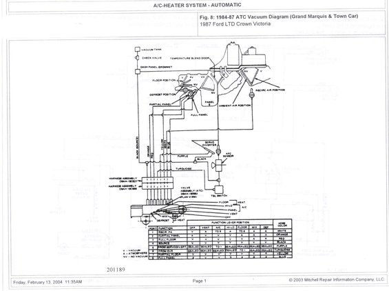 1985 ford crown victoria ltd hvac pictures  videos  and
